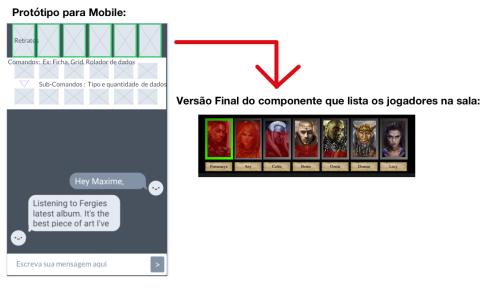 Exibição do componente de avatar